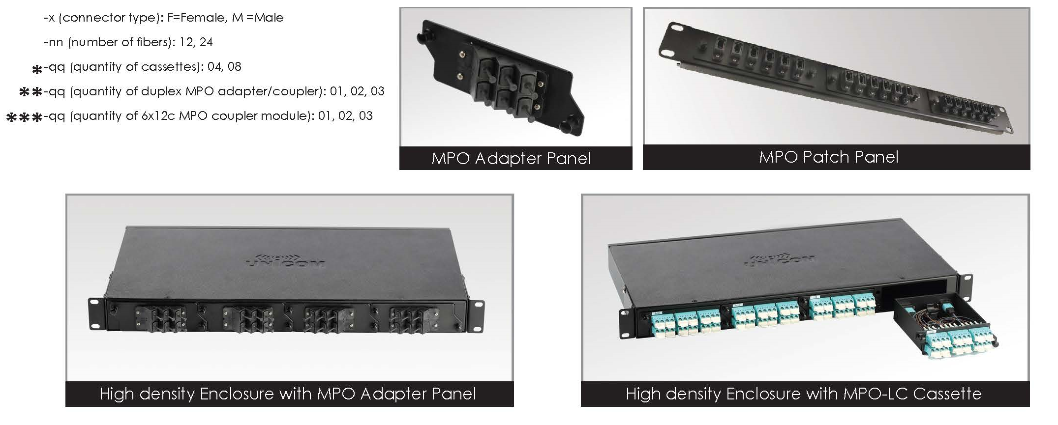 fiber-optic-mpo-enclosure-p