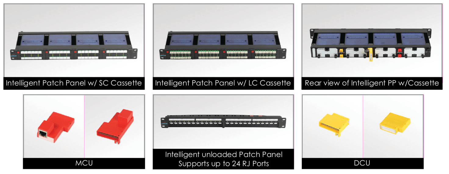 intelligent-patch-panel-p