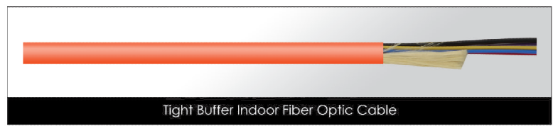 tight-buffer-indoor-fiber-optic-cable-p